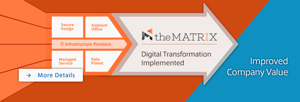 the MATRIX Digital Transformation Implemented